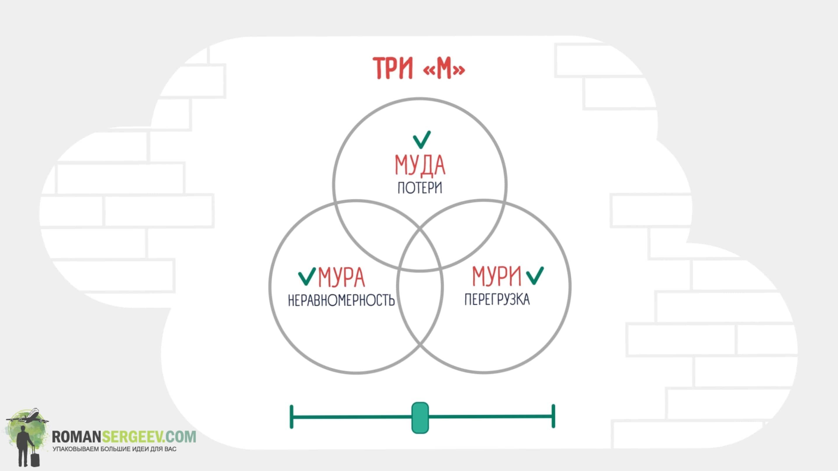 «Дао Toyota: 14 принципов менеджмента ведущей компании мира». Джеффри Лайкер
