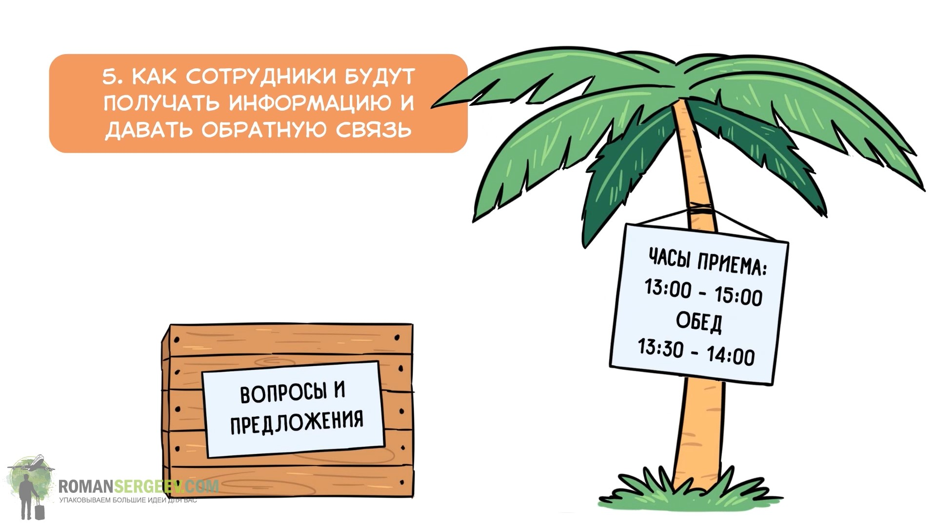 Олег Замышляев. Матрица Перемен. Как повысить эффективность изменений в компании